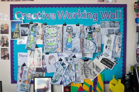 Creative Working Wall