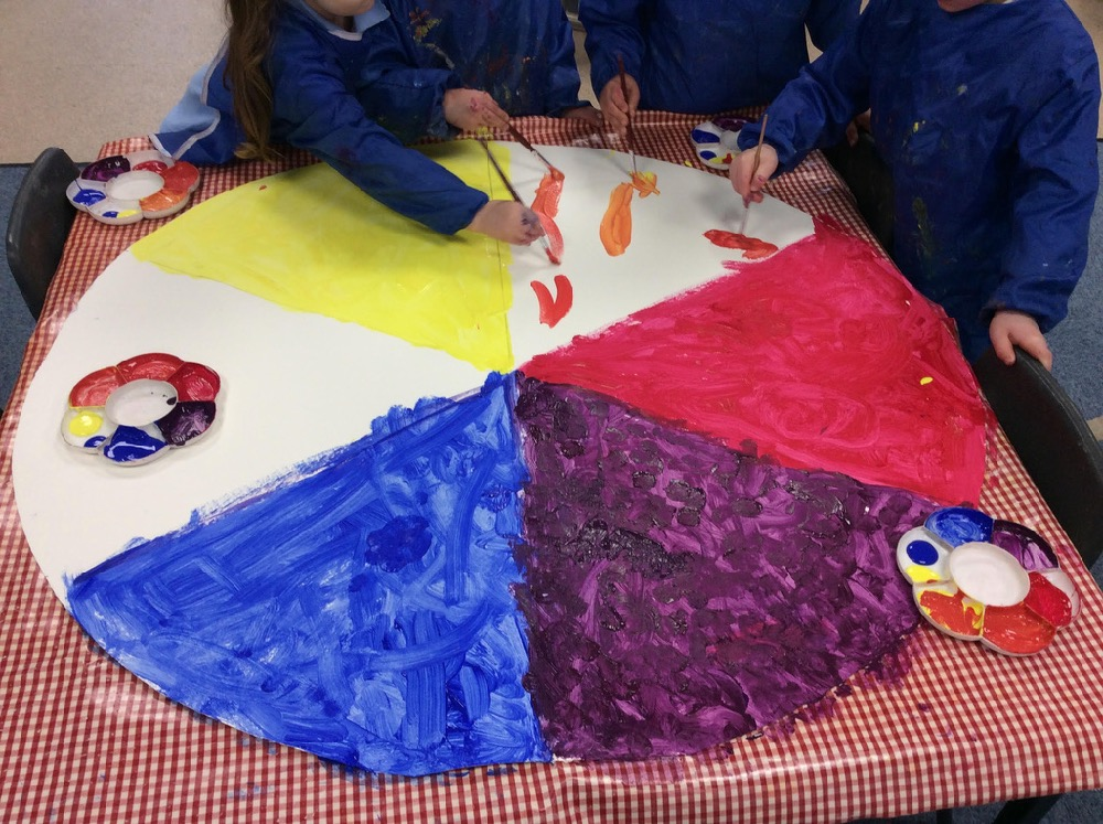 Reception children aged 4 painting a giant colour wheel - Rosie James