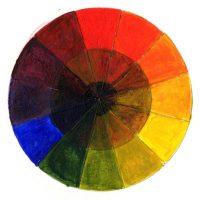 A colour wheel