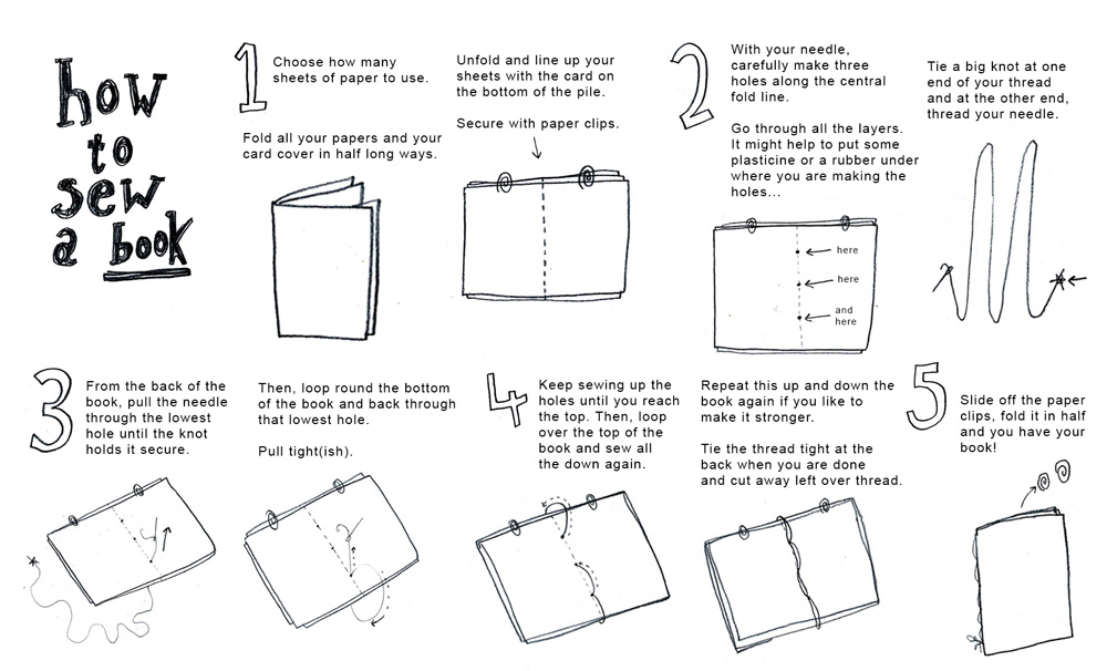 How to sew a book by Rose Feather